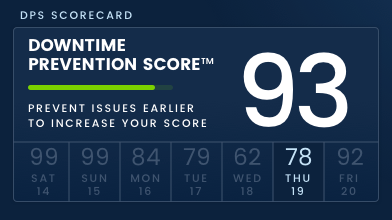 Downtime Prevention Score™