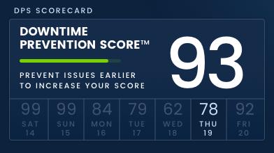 Downtime Prevention Score™