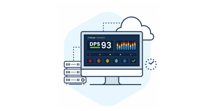 Downtime Prevention Score™ Deep Dive