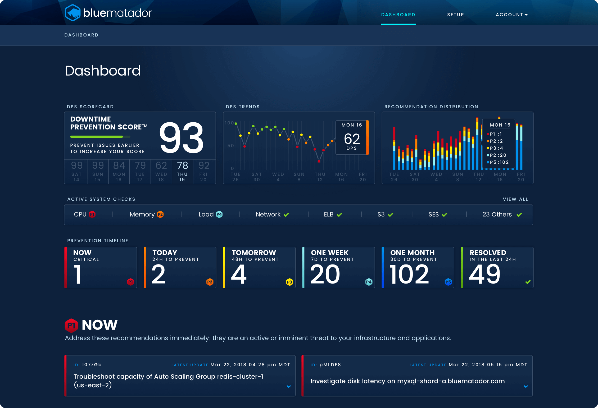 Introducing the New Blue Matador: Your Dashboard with Specific Recommendations on Fixing and Preventing Downtime